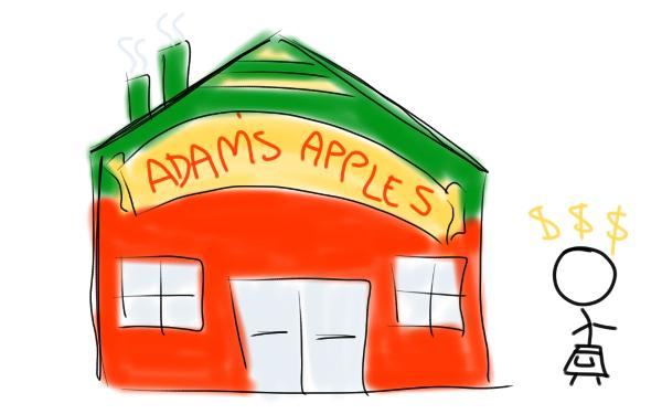 "Adam's apple pie factory, ""Adam's Apples."""