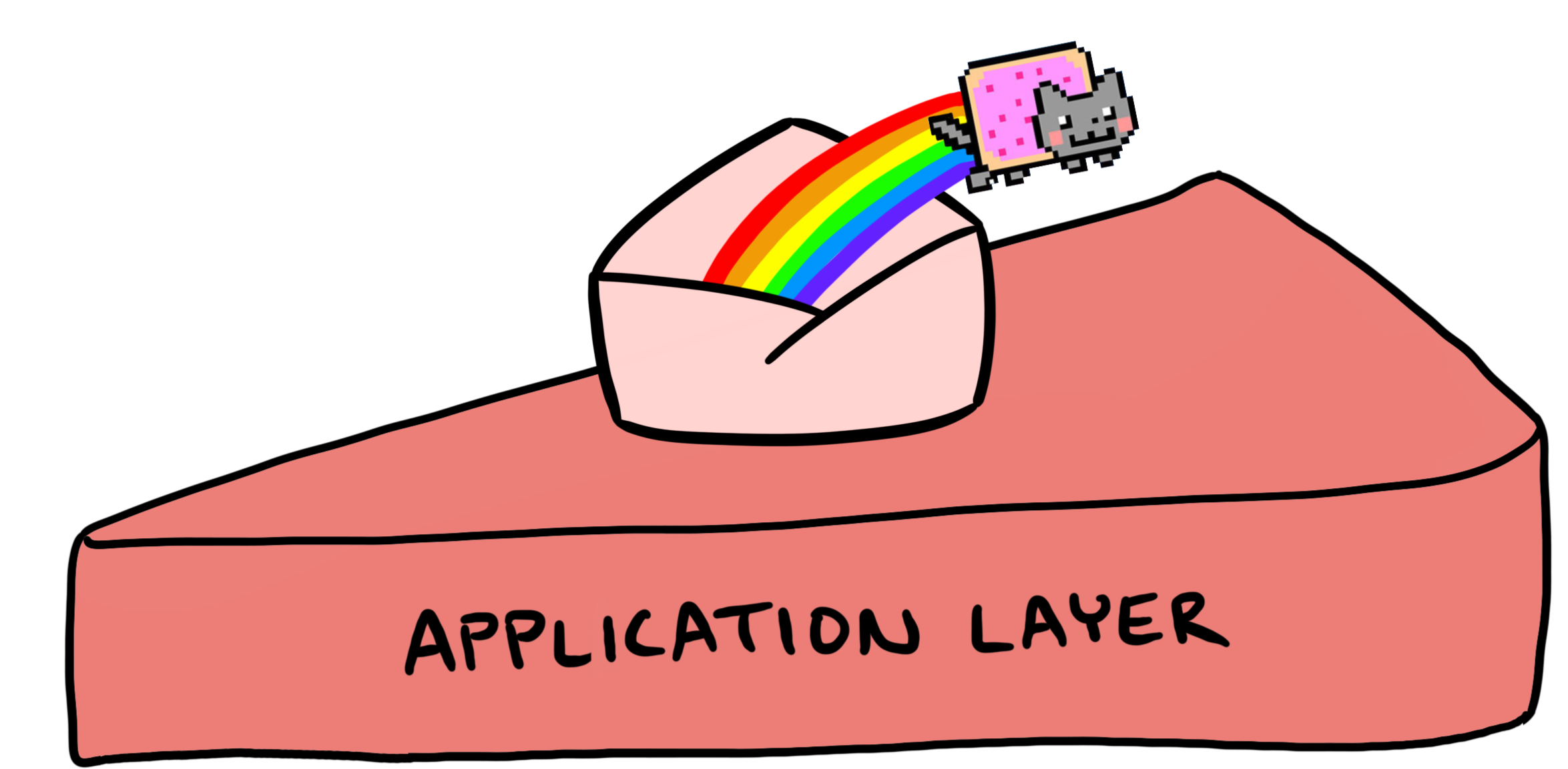 Application cake layer cartoon