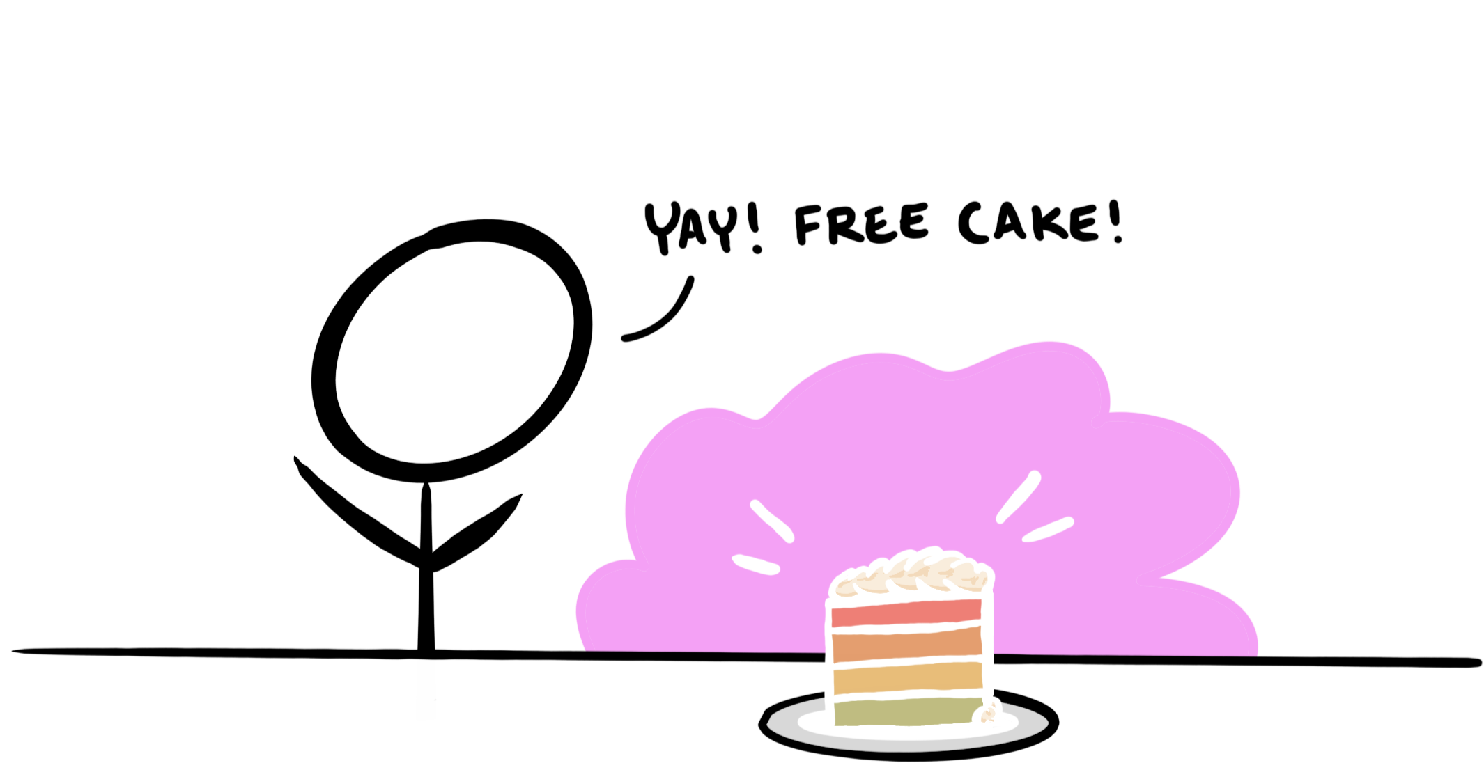 "Cartoon of a slice of rainbow layer cake, reads ""Yay! Free cake!"""