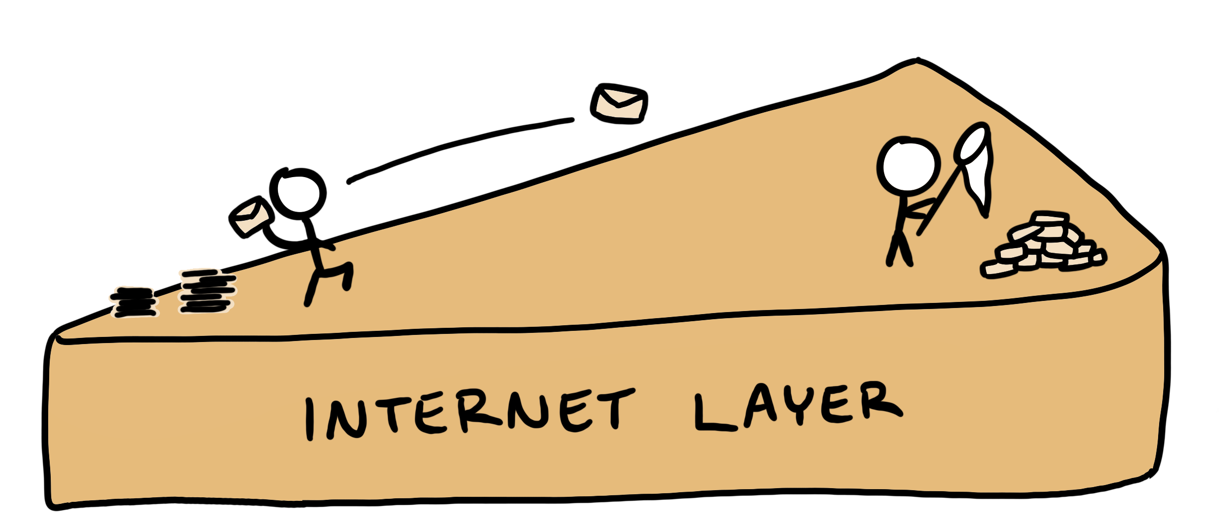 Internet cake layer cartoon