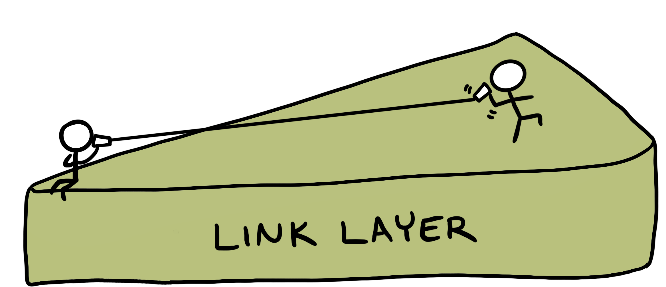 Link cake layer cartoon