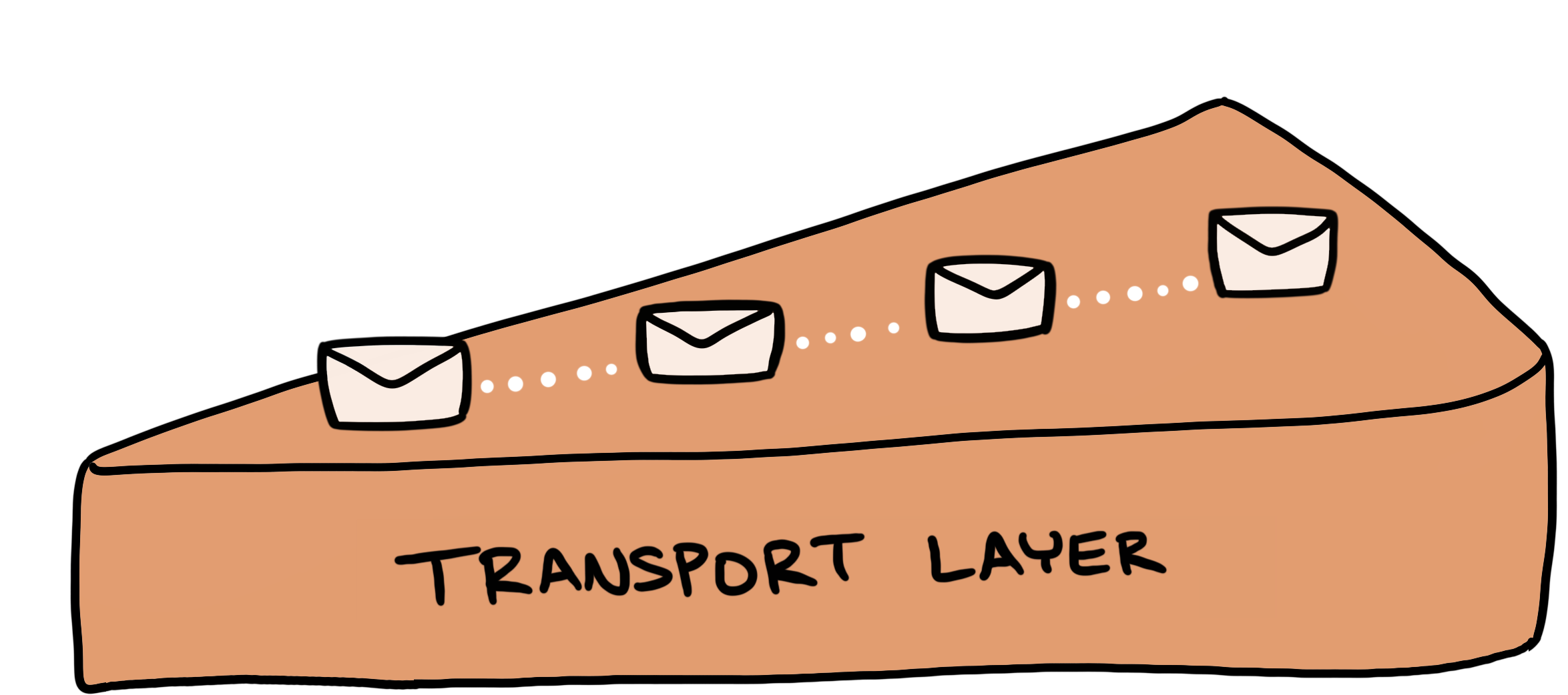 Transport cake layer cartoon